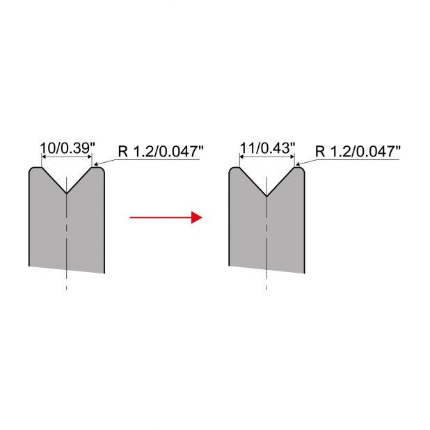 Modifiche del V della matrice